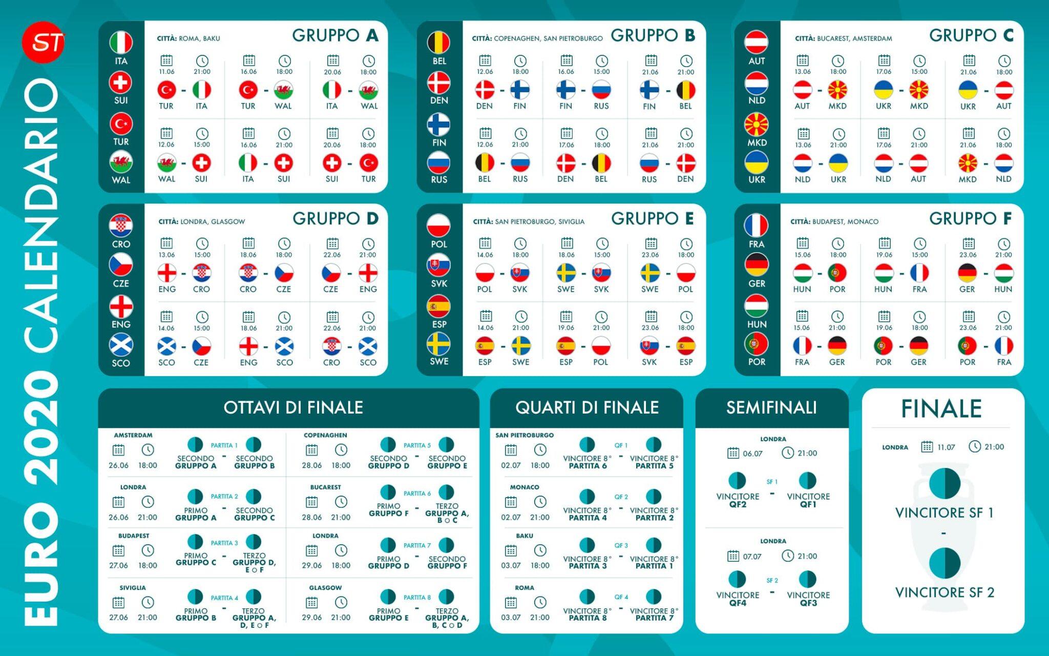 Pronostici e consigli EURO 2020 - 18 Giugno - MYBETWEB